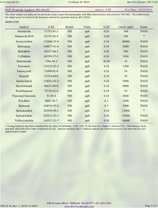 250mg Full Spectrum CBD Tincture 15ml - Hemperial CBD